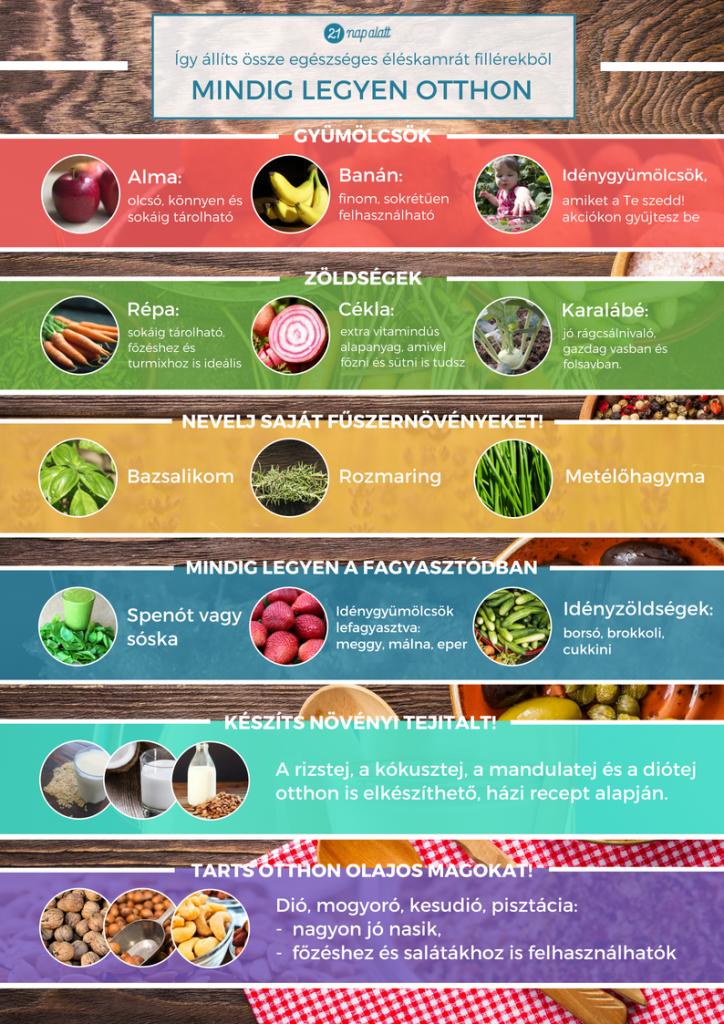Fehérjepor diéta - Fogyókúra | Femina