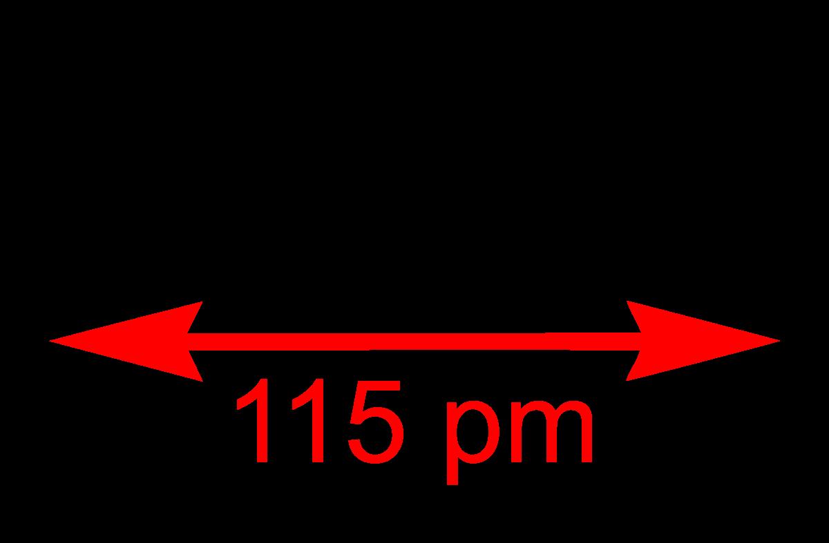 dinitrogén- oxid súlycsökkenés