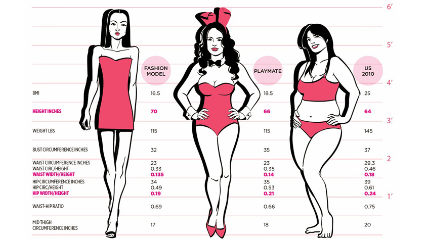 Testalkat hízástípus szerint - Fogyókúra | Femina