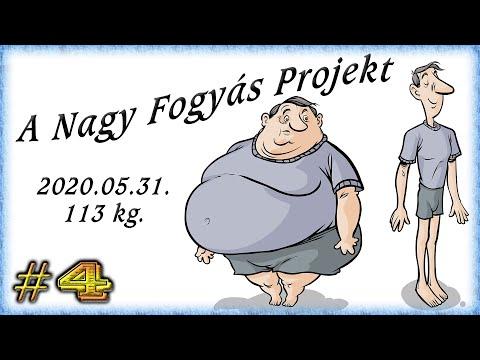élő csupasz fogyás)