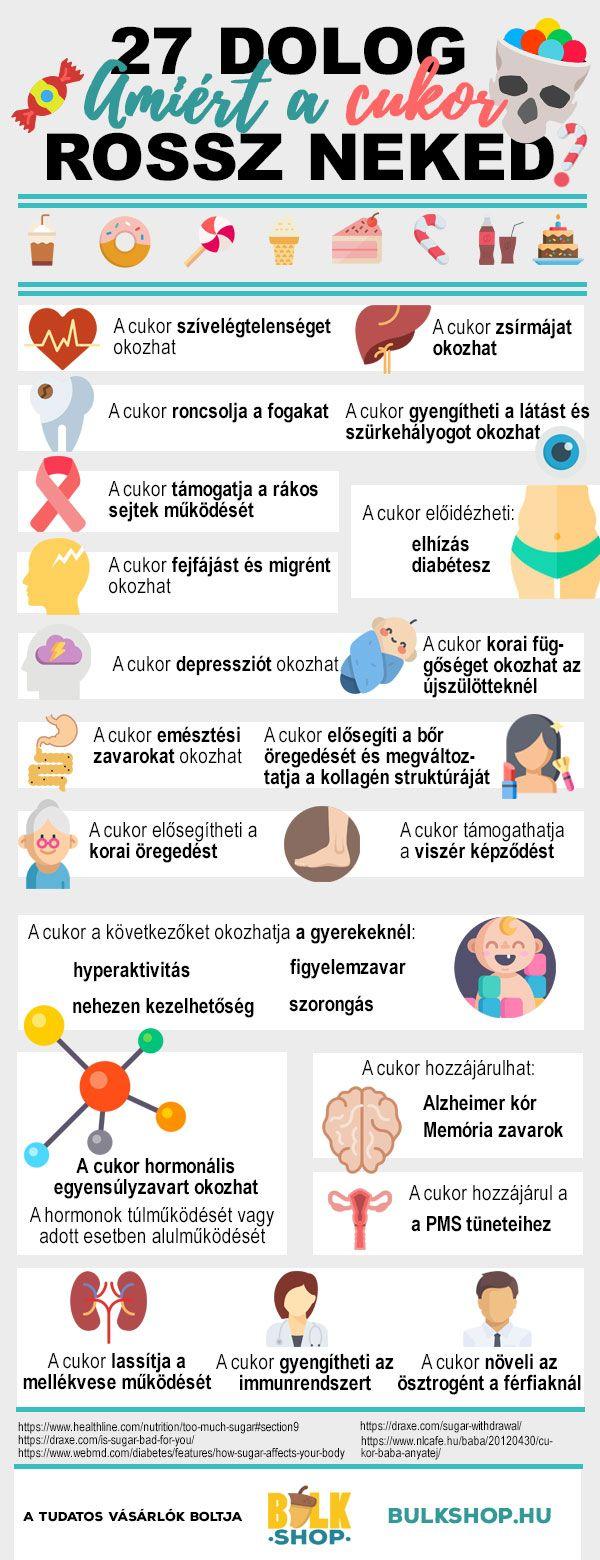 cukor földterület wellness és fogyás)