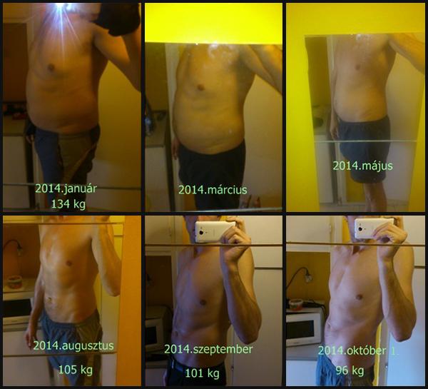 három hónapos fogyás eredménye