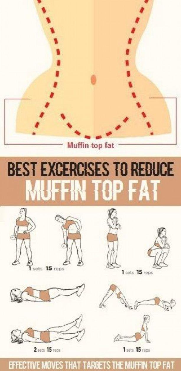 Zsírégetés 6 zsírégető szuperétel | Well&fit
