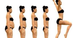 7 szempont, hogy garantáltan jól válassz diétát - Alakorvoslás Blog