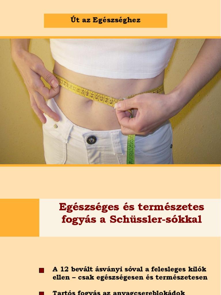 fogyás clen és t3 t500 zsírégetők mellékhatásai