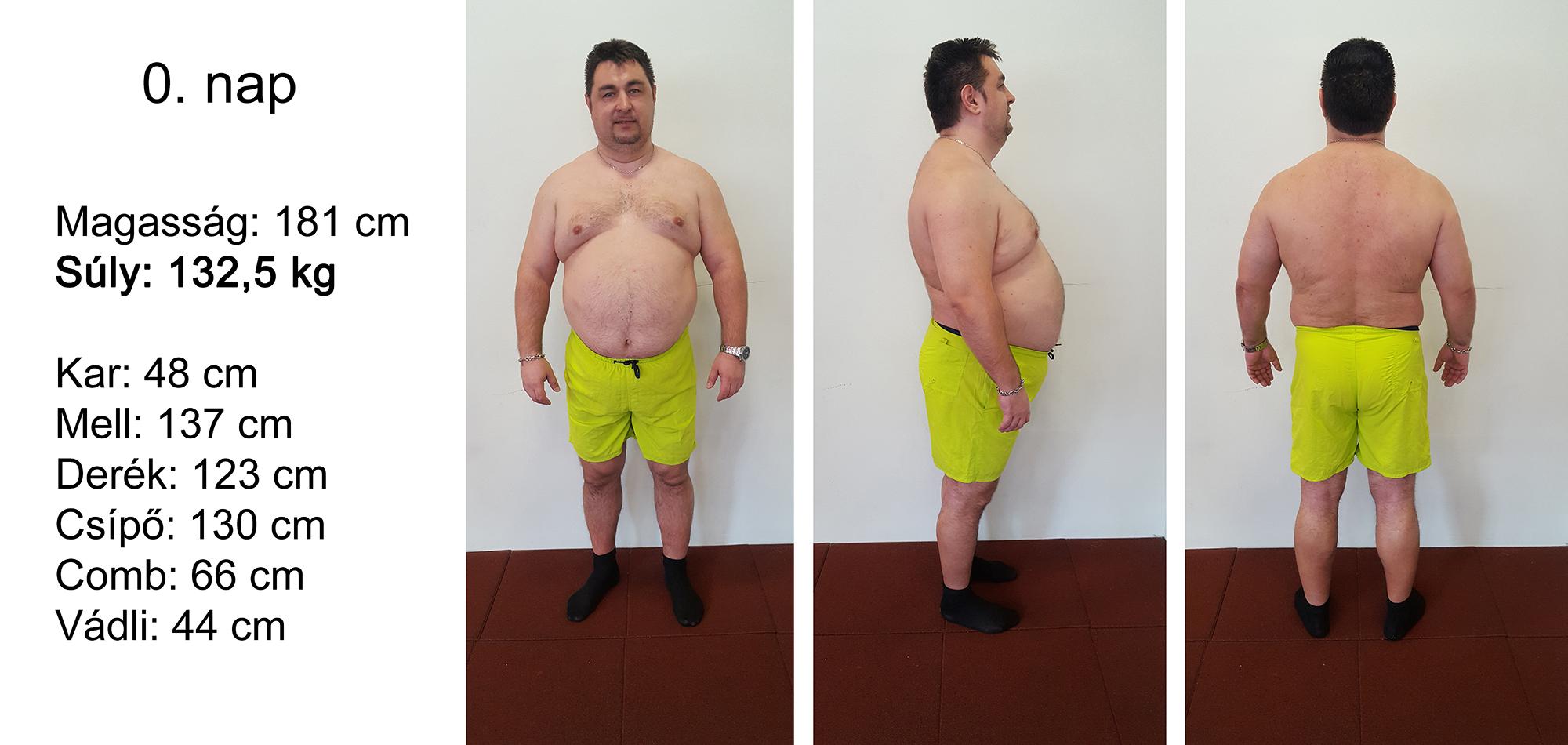 egy hónap alatt lefogy a legtöbb súly