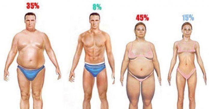 hogy egy kövér fickó hogyan lehet lefogyni?