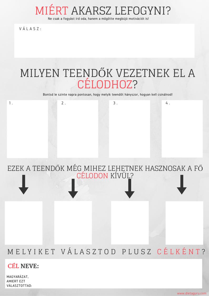fogyás célok naptár)
