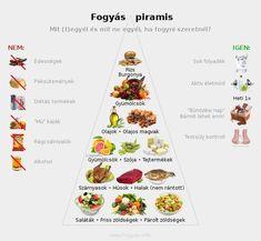 Humusz kalória – Lehet fogyni humusszal?