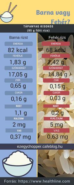 jó nem stimuláló zsírégető