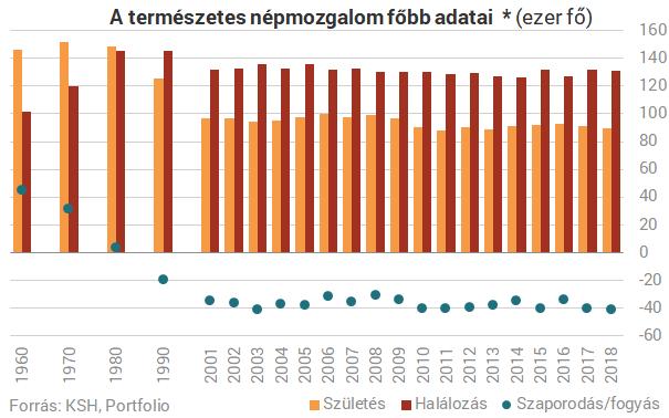 fogyás visszavonulási költségvetés)