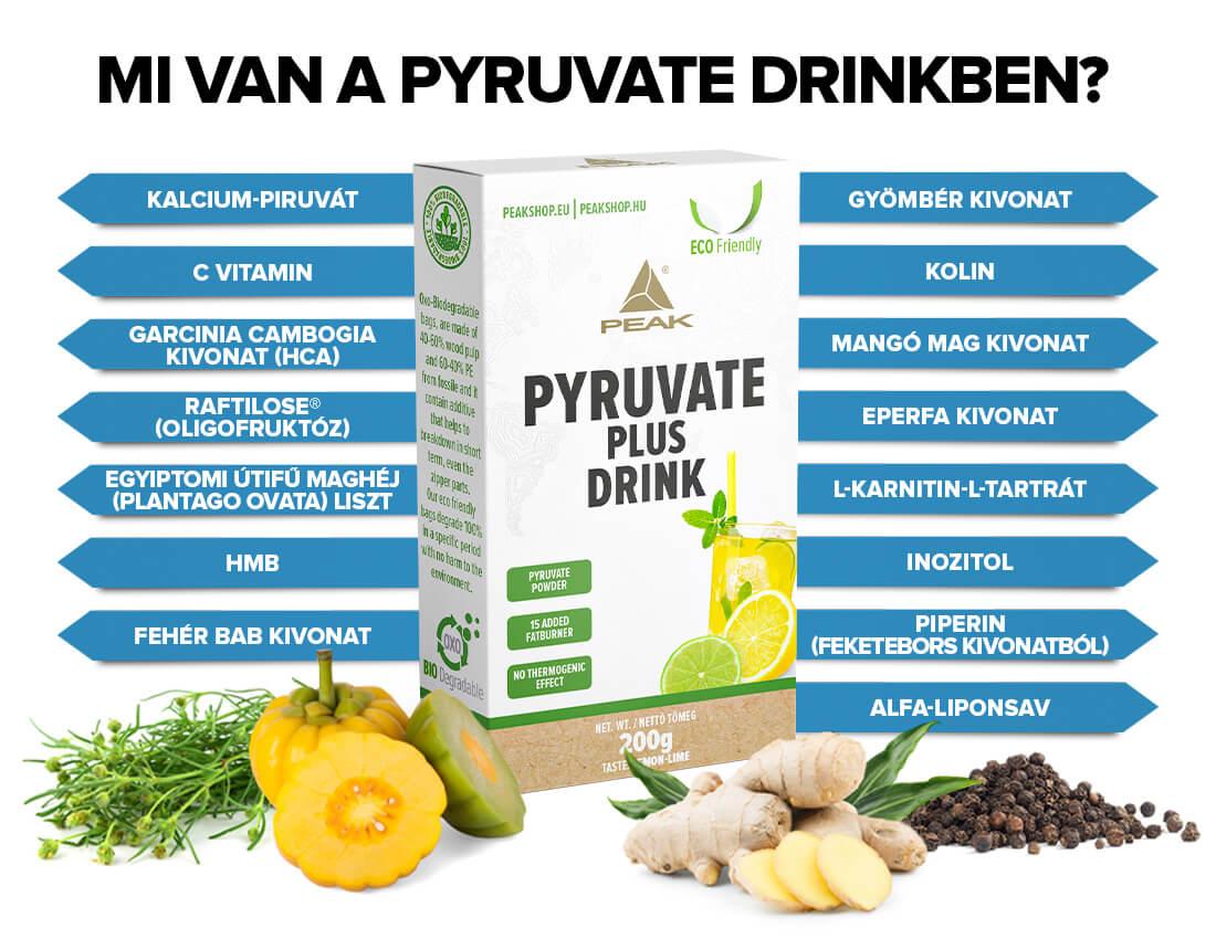 Fogyást segítő természetes anyagok