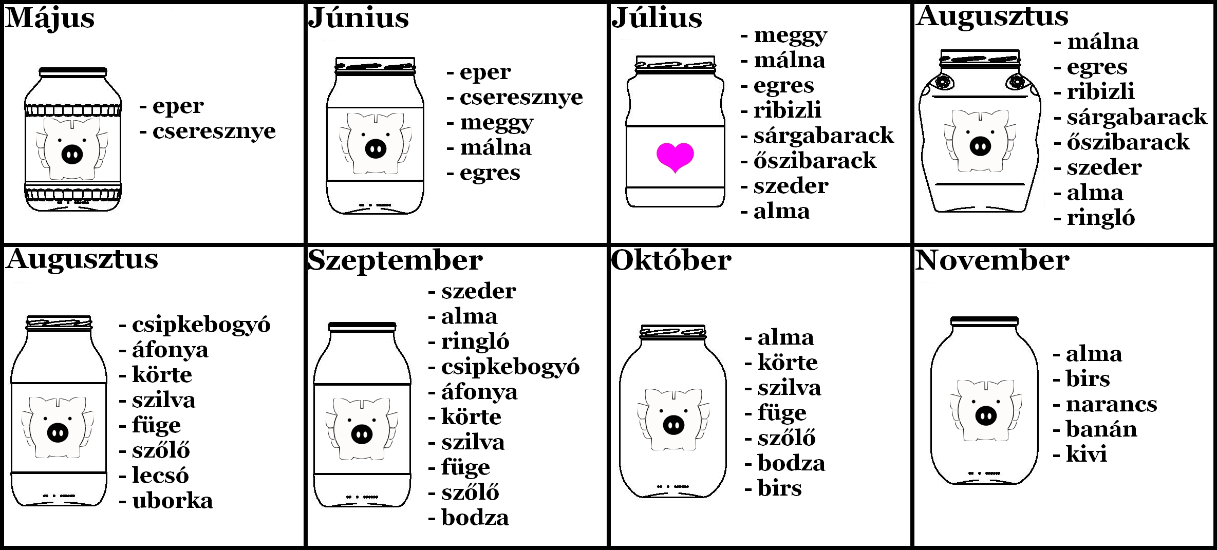 Motivációs naptár: 30 nap a több zöldségért és gyümölcsért
