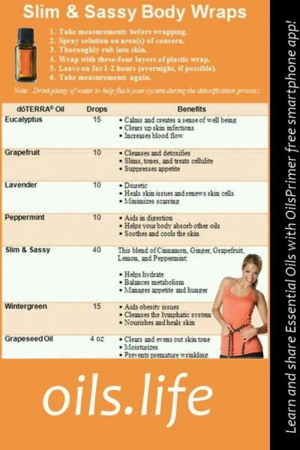 természetes fogyás test wrap az 5- 10 súlycsökkenés egészségügyi előnyei