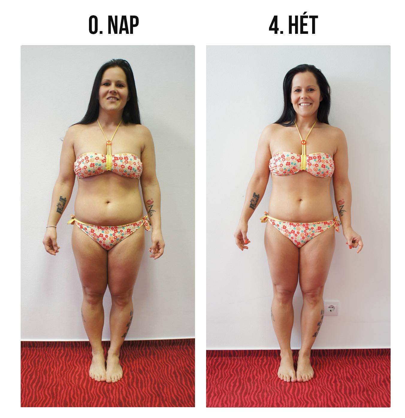 Égess zsírt zsírral! | Well&fit