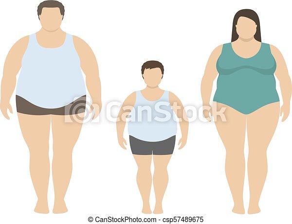fogyás morbidly elhízott nő)