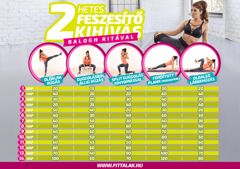 Egy hónap alatt 5 kiló mínusz – a 20 legjobb módszer | Egészséges fogyás | tdke.hu