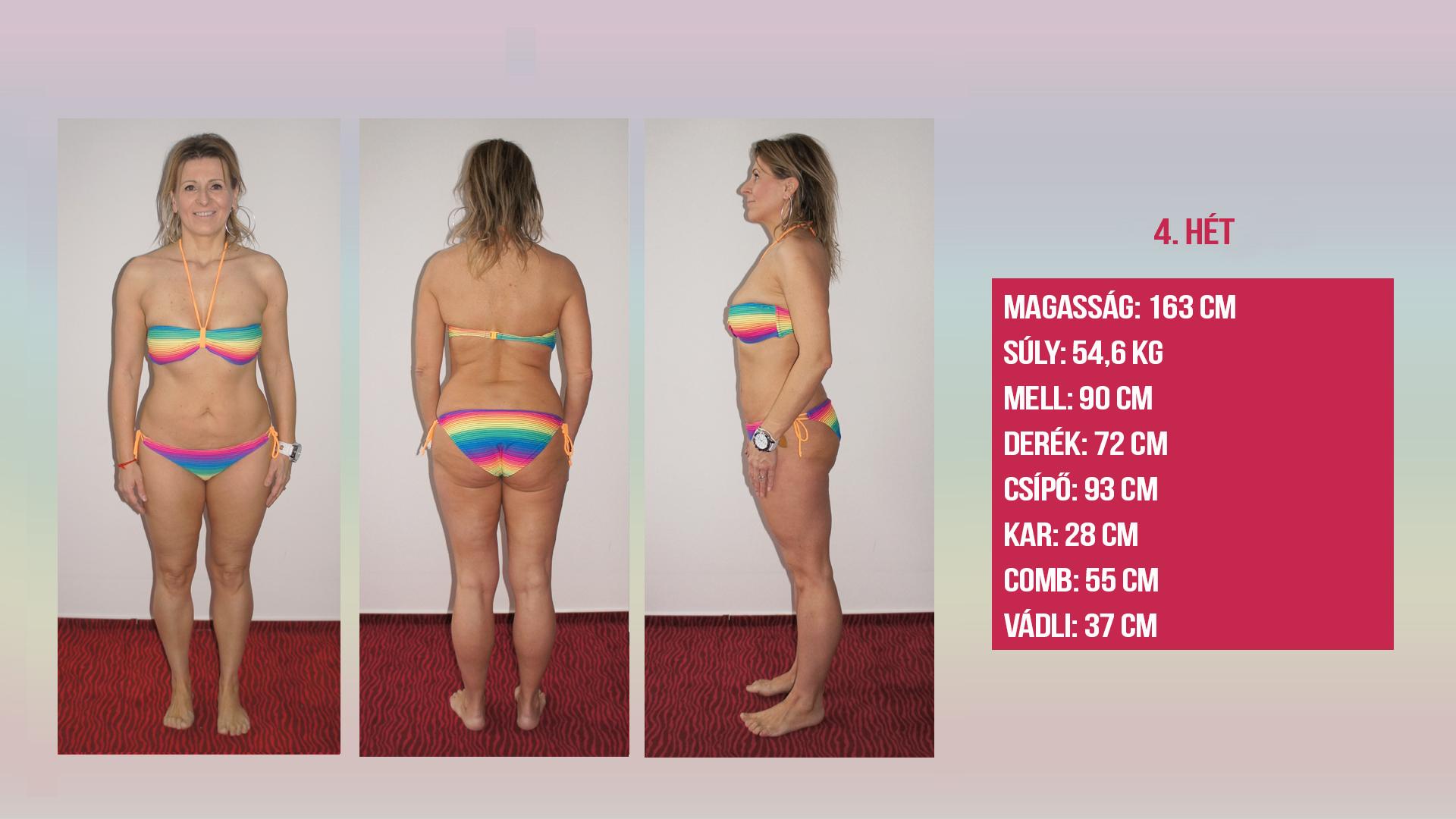 Fogyás egy hét alatt - Fogyókúra | Femina