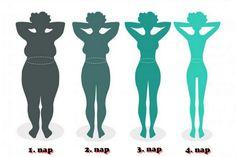 súlycsökkenés keletre éget zsírt fenntartani a súlyt