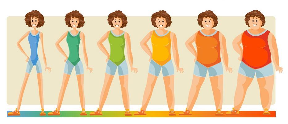 Hogyan számítsuk ki a testzsír elvesztését? - Healthy Miss