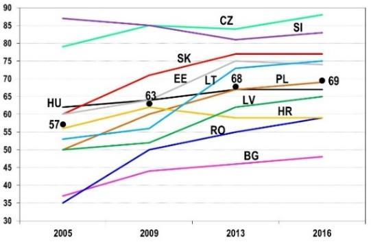 Glikémiás Index (GI) diéta és táblázat