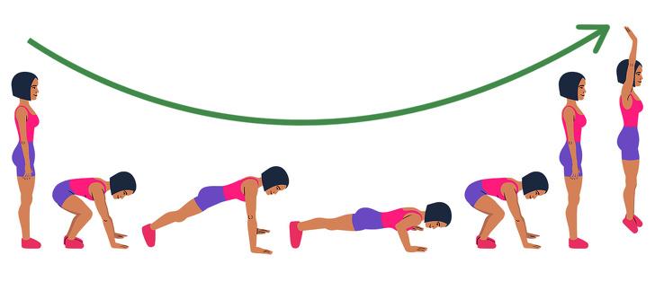 Hogyan lehet gyorsan eltávolítani a zsírt az oldalról, a hasról és a csípőről - Arthritis July