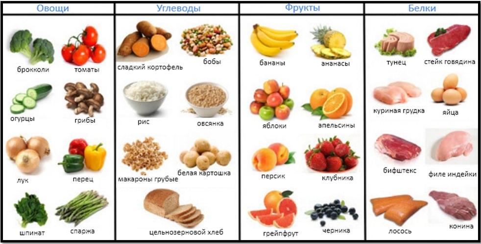 enni többé- kevésbé a zsírégetés érdekében