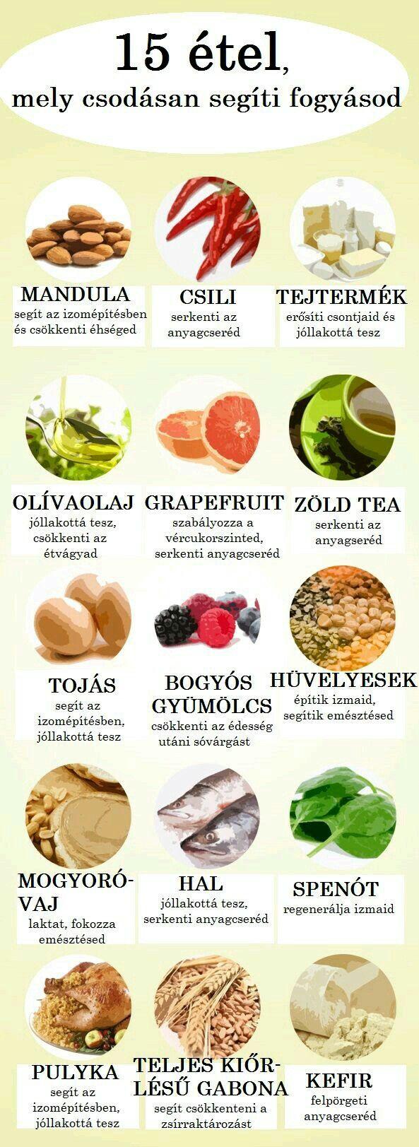 egészséges zsírégetési tippeket)