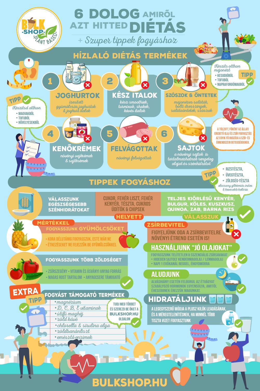 egyedül élni fogyás 10 legjobb tipp a zsírégetéshez
