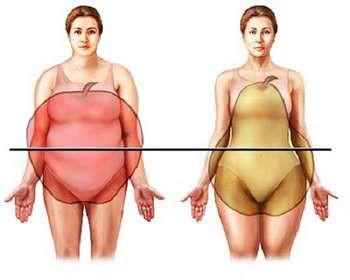 nem veszíthet zsírt a csípő körül