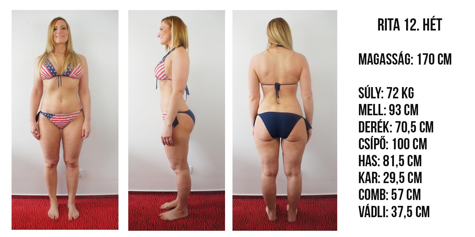 Így add le a teljes túlsúlyod! 20 kiló mínusz májusig - Fogyókúra | Femina