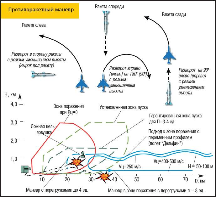 Gyors és hatékony fogyás a hypothyreosisban - Hipofízis