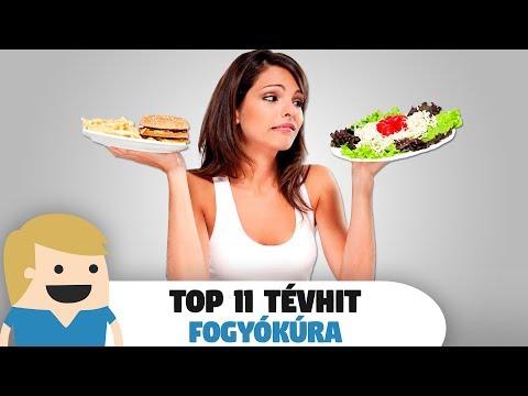fogyás módszer)