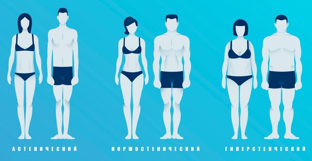 fogyás bizonyos testtípusok esetén