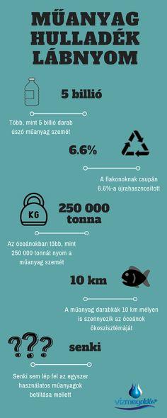 10 km súlycsökkenés