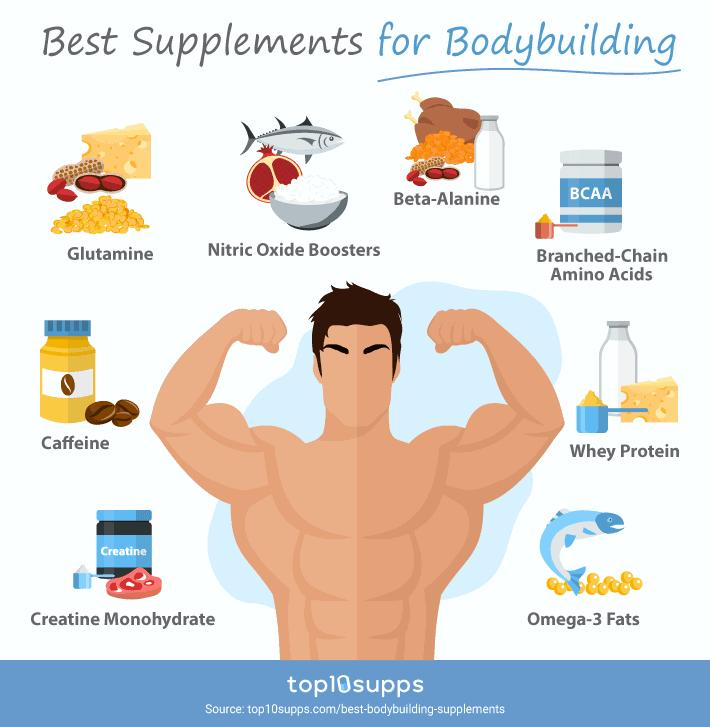 a leghatékonyabb és legbiztonságosabb étrend- kiegészítő