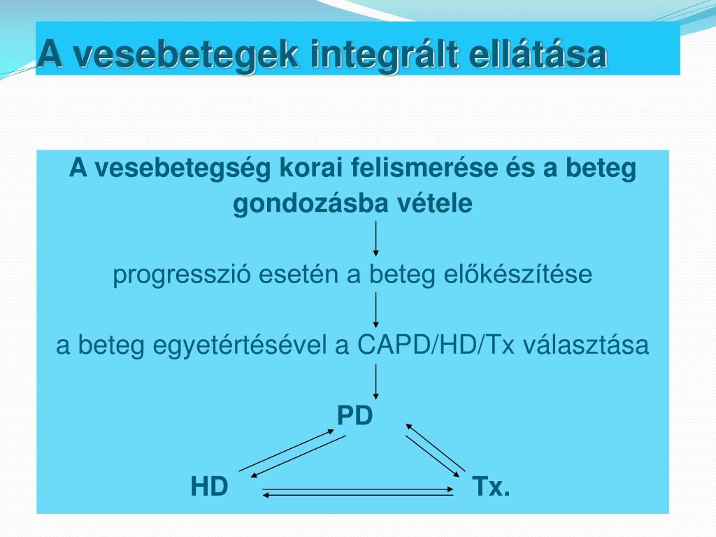 integr fogyás