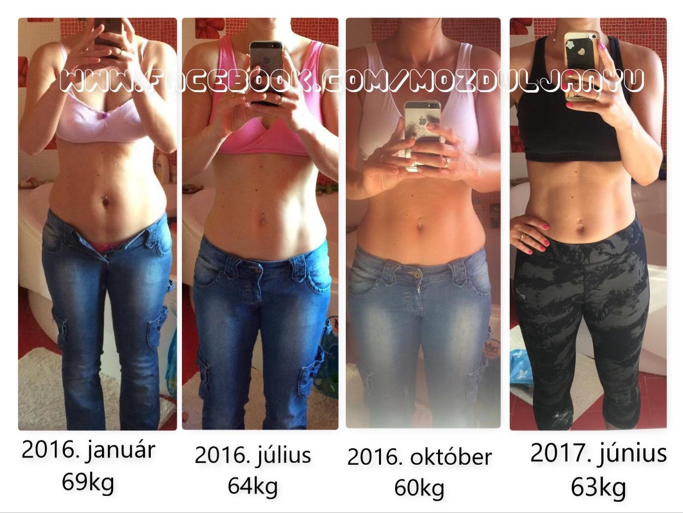 éget a kövér sikertörténetek