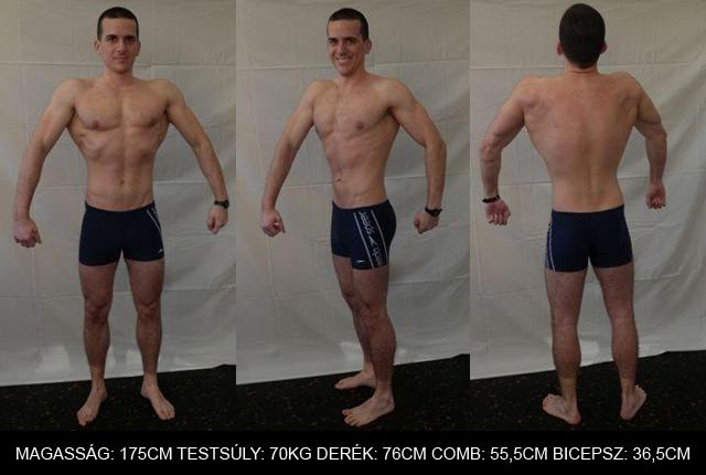 36 éves férfi fogyás