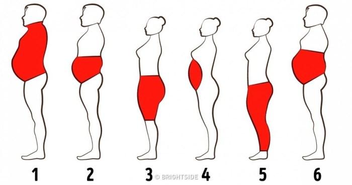 Elveszíti a felesleges testzsírt