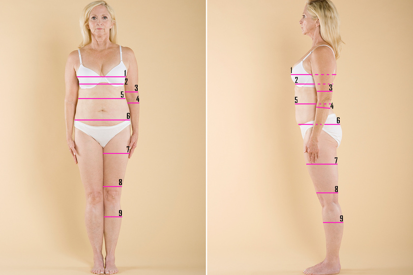 fogyás test mérések férfi