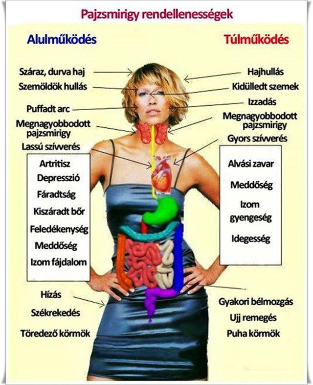 Cukorbetegség és hipózás - Egészség | Femina