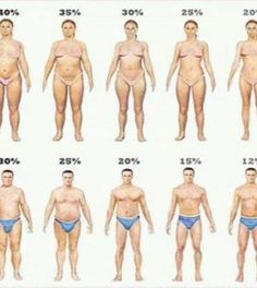 Alakformálás Szőrtelenítés Fogyás Arckezelés Mezoterápia Dermaroller