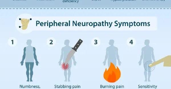 perifériás neuropathia progresszió fogyás