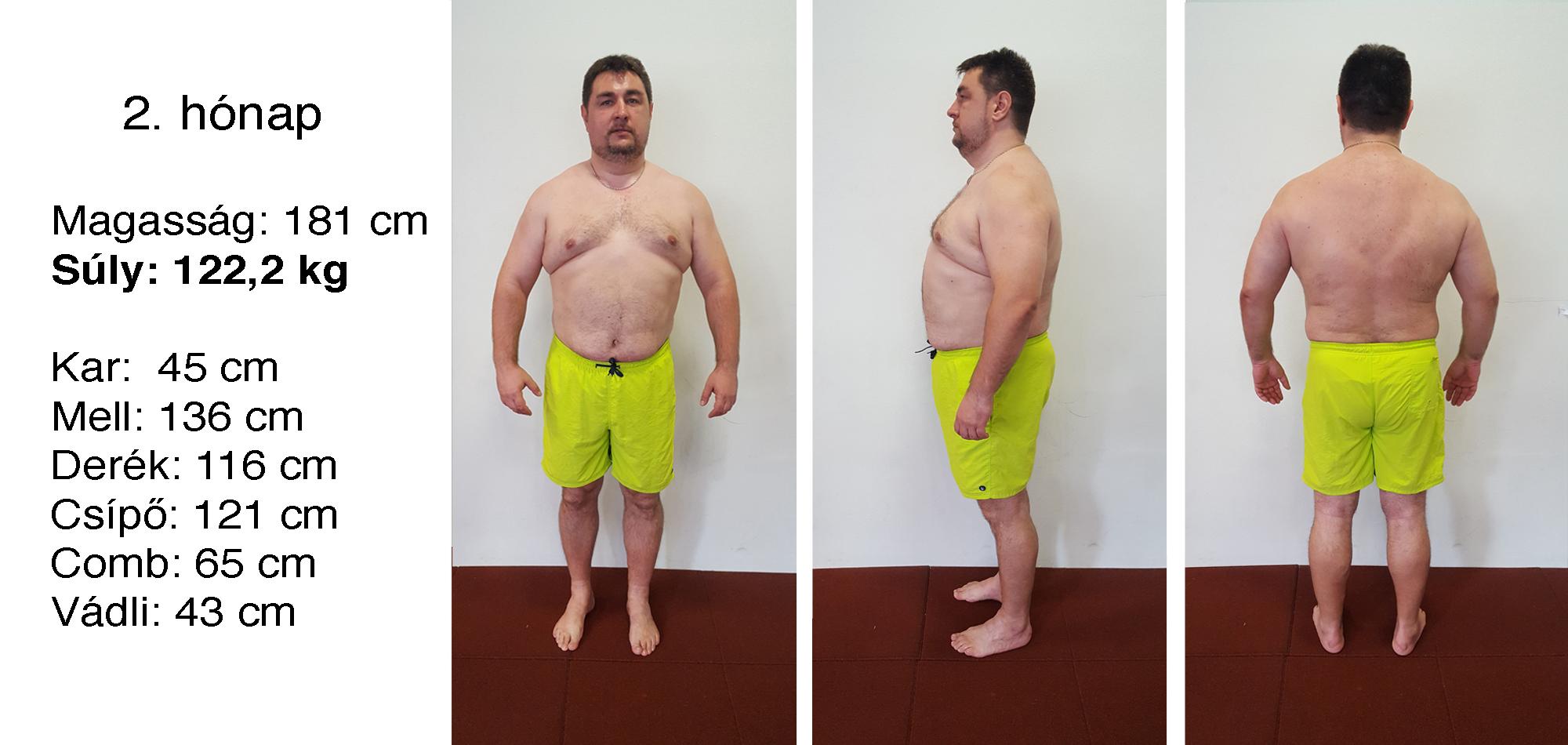 fogyás normál súly esetén