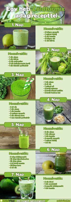 3 ital, ami hatékonyabban segít fogyni a citromos víznél