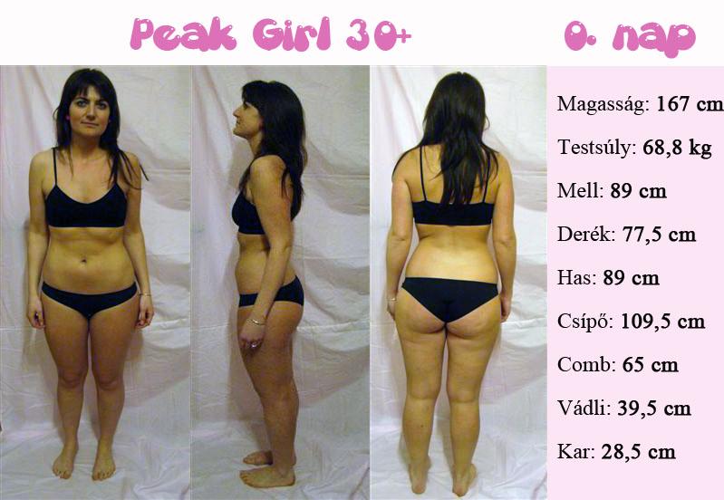 68 kg súlycsökkenés)
