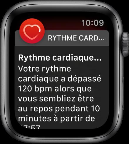 zsírégető rythme cardiaque)