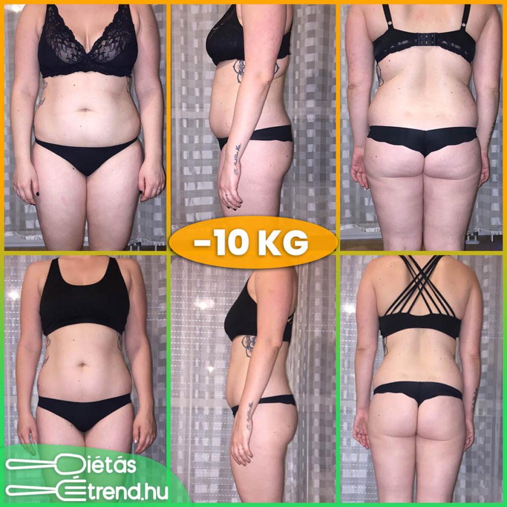 Így fogytam le 3 hónap alatt 10 kilót | KEMMA