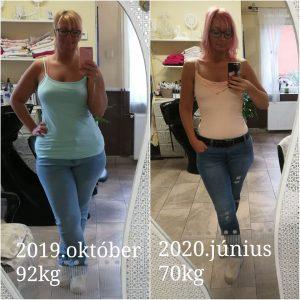 Mínusz 5 kiló az anyagcsere-gyorsító zöldtea-diétával - Fogyókúra | Femina